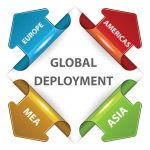 humawealth-benchmark-trade-lane-gcel-g20-b20-digital-economy